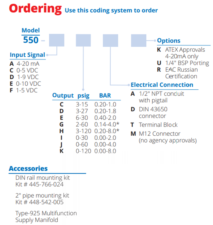 Order Information for I/P, E/P Transducer – Type 550X